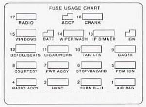 2002 Camaro Fuse Diagram 25704 Netsonda Es