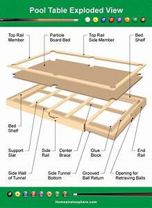 Parts Of A Pool Table And Cue  Illustrated Diagrams