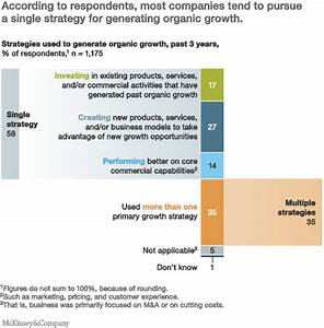 Mastering three strategies of organic growth | McKinsey