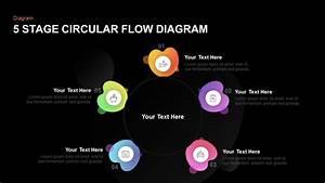 5 Step Circular Flow Diagram Template For Powerpoint  U0026 Keynote