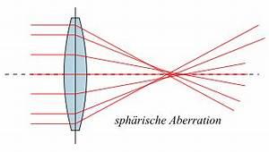Optik Berechnen : wie berechnet man die optik f r einen projektor wer weiss ~ Themetempest.com Abrechnung
