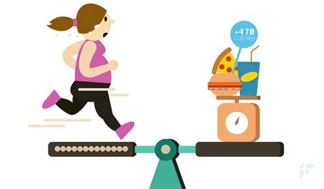 How Many Calories Should I Eat a Day to Lose Weight?