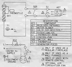 Electric Fireplace Wiring Diagram : fireplace blower gas fireplace fans and blowers installation ~ A.2002-acura-tl-radio.info Haus und Dekorationen