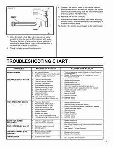 Us Craftmaster Es2h40hd045v User Manual Water Heater