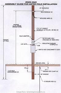 Wire Gauge  200  Service Best 200  Meter Base Wiring