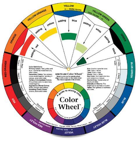 color wheel paint store 28 images matching paint