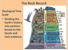 Homework 828 91 Becker Science