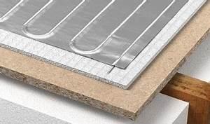 Elektrische Fußbodenheizung Teppich : elektrische fu bodenheizung weltweit meistverkaufte marke ~ Jslefanu.com Haus und Dekorationen