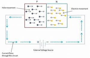 Semiconductor Devices - Junction Biasing