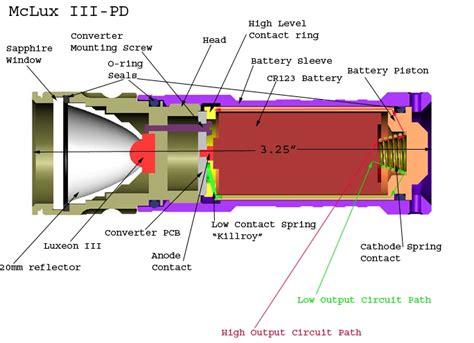 Section Diagram Led Flashlight by Ideal Edc Flashlight Ui Page 3