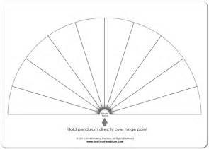 Pendulum Dowsing Charts Blank