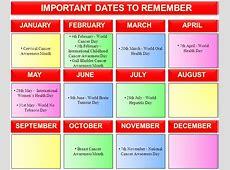 Cancer factsheet, important dates for cancer & cancer
