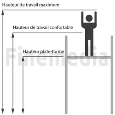 hauteur de bureau de travail calculer les dimensions d 39 un échafaudage ooreka