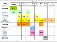 Calendário de vacinação Portugal