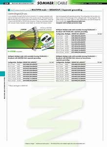 Neutrik Xlr Wiring Diagram