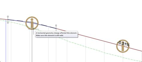 horizontal alignment how to i civil 3d 2015 notification of changes in horizontal