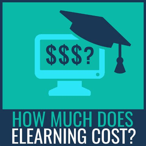 How Much Does Elearning Cost?