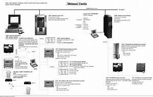 9102 Metasys Tc Wiring Diagram