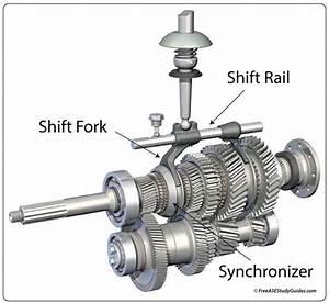 Manual Transmission Shift Fork