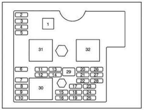 Saturn Sky Fuse Box Diagram Auto Genius
