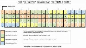 The Definitive Bass Guitar Fretboard Chart