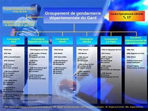Groupement De L Occasion : organigramme du groupement de gendarmerie d partementale du gard groupement de gendarmerie ~ Medecine-chirurgie-esthetiques.com Avis de Voitures