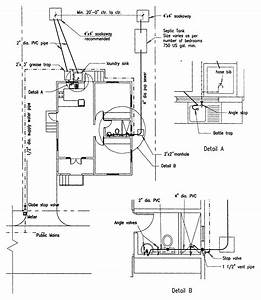Plumbing Waste Vent Diagrams