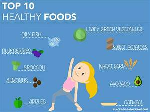 the top 10 healthy foods to eat infographic