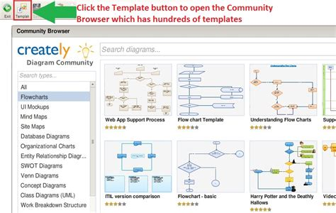 confluence create template confluence diagrams just got easier with creately diagram plugin
