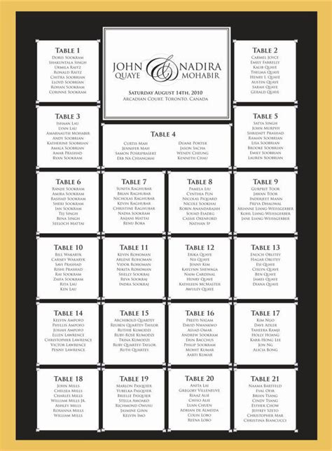 wedding seating chart template scrabble seating chart