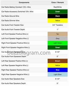 2012 Gmc Sierra 1500 Stereo Wire Diagram