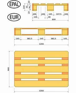 europaletten maße cm