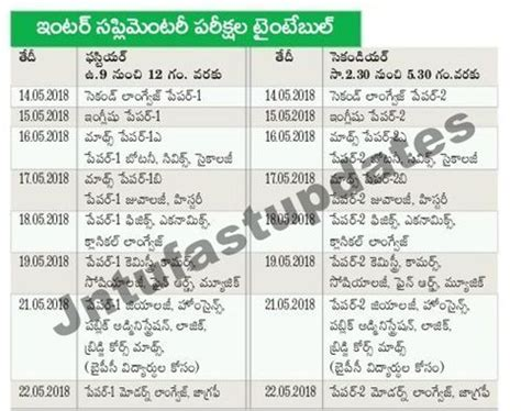 ap inter 1st 2nd year advanced supply betterment time