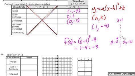 vertex form characteristics of quadratics