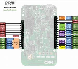 Integrating Nfc With The Nxp Pn7150