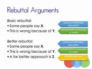 A Modest Proposal Essay Which Rebuttal Would Be Ineffective In An Argumentative Essay What Is The Thesis Of A Research Essay also Essays Written By High School Students Rebuttal Argument Essay Where To Buy Essays Online Counter Argument  Synthesis Essay Ideas