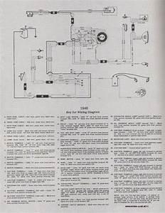 1948 Panhead Wiring Diagram