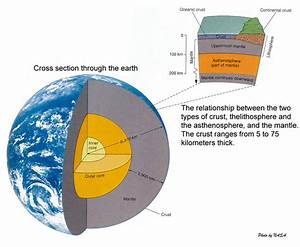 What is the earth made of ? - Ency123