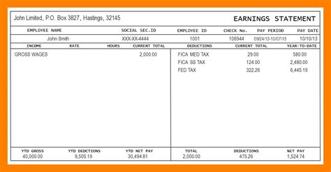 independent contractor pay stub template 7 independent contractor pay stub template sles of paystubs