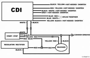 Yamaha Wiring Diagram Schematic 95 1100