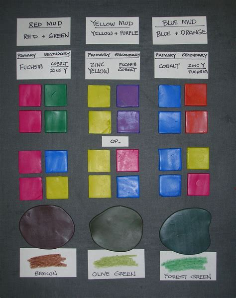 what two colors make gray smashing color theory 7 mixing complements will not make