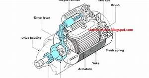 Jenis-jenis Motor Starter Elektrik Pada Mobil