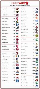 Gallery: 2017 Fantasy Football Rankings,