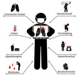 symptome müdigkeit schwäche übelkeit tuberkulose symptome die typischen anzeichen tbc