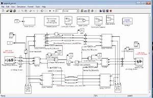 Simulink Model  Double Line Circuit  Using Simultaneous Ac