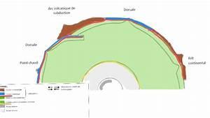 Structure Et Dynamique Du Globe