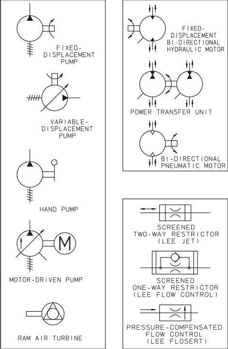 Graphic Symbols for Hydraulics and Pneumatics - The Lee