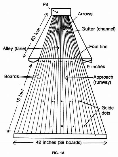 Bowling Lane Diagram Alley Oil Patterns Drawing
