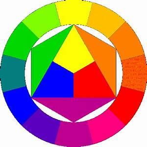 Kontrastfarbe Zu Grau : farbkreis nach itten ~ Markanthonyermac.com Haus und Dekorationen