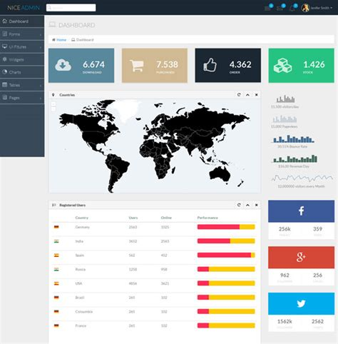 html dashboard template 15 best free responsive admin dashboard templates